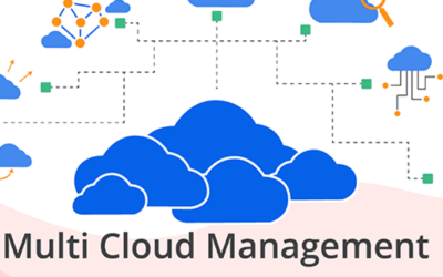 Multi-Cloud Management